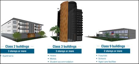 Cladding Class buildings